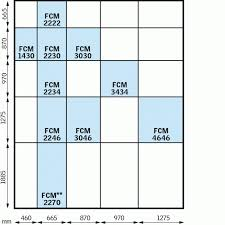 Velux Roof Window Sizes Conservation Light Uk Size Guide