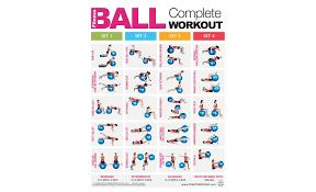 Fighthrough Fitness Ball Chart