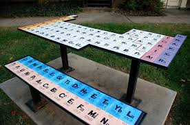 The periodic table: from its classic design to use in popular culture
