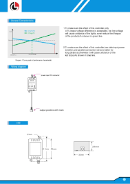 spec of led strip light music series smd5050 rgb magic color gl Wiring Diagram Led Strip Lights wiring diagram ip20 led wiring diagram for led strip lights