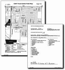 Completed Survey Data Sheet And Map Download Scientific Diagram