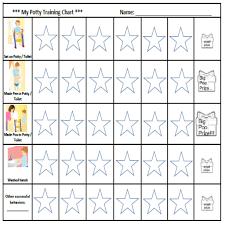 Potty Training Chart Potty Training Chart Pdf Zromtk Chart