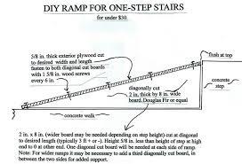 diy ramp