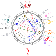 Astrology And Natal Chart Of Stephen Colbert Born On 1964 05 13