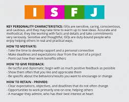 how to manage every personality type archives first sun be specific isfjs
