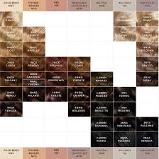 Well Hair Color Chart A Hair Color Chart To Get Glamorous Results At Home