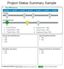 Excel Status Report Template Performance Report Format Excel Daily