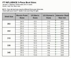 Us Ski Boot Size Chart Abundant Ski Boot Sizing Youth Shoe Size To Ski Boot Size