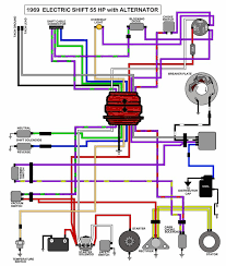 johnson outboard tach wiring diagram johnson image wiring diagram for johnson outboard motor the wiring diagram on johnson outboard tach wiring diagram