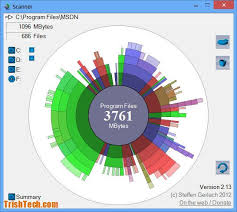 Disk Usage Chart Scanner Display Hard Disk Usage In Chart Form