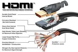 hdmi cable 3m pearlblue tech HDMI Cable Layout Hdmi Wire Color Diagram #36