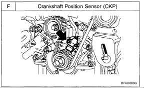 2004 kia spectra knock sensor diagram fixya mike huskisson