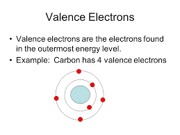 The Periodic Table Chapter 4, Section 2. It's ELEMENTary Elements ...