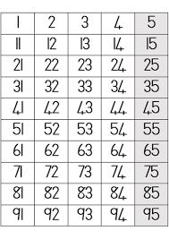 Counting Wall Chart 1 1000 Teacha