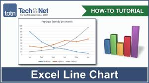 Excel Line Chart Tutorial Ms Excel 2016 How To Create A Line Chart