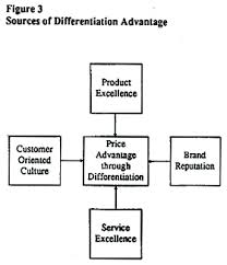 customer orientation examples competitive advantages through customer satisfaction jagdish sheth