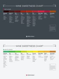 10 Best Wines Images Wines Wine Alcoholic Drinks