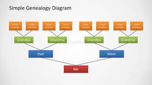 Diagram For Family Tree Family Tree Diagram Design For Powerpoint With 4 Levels Slidemodel