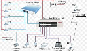 power over ethernet wiring diagram Category 5 Wiring Diagram Pin 40 Amp Relay