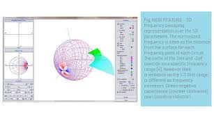 3d Smith Chart Tool Now Available With More Features