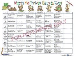 Reading Developmental Milestones Chart Early Childhood Growth Development Chart Watch Me Thrive