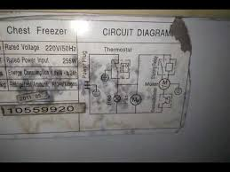 celfrost chest zer wiring diagrams auto cool dhule celfrost chest zer wiring diagrams auto cool dhule