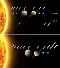 pictures solar system in order pics about space maps planets  essay on astronomy sample essay the solar system earth and space science