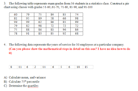 Exam Grades Chart Solved The Following Table Represents Exam Grades From 36