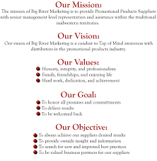 Mission Statement Template | Bravebtr