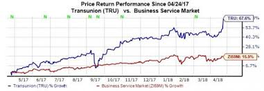 Netflix Stock Quote Extraordinary Netflix Stock Quote Lovely Is William Hill Wimhy A Great Stock For