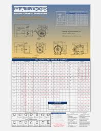 50 Accurate Electric Motor Dimensions Chart