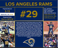 Scouting Report Los Angeles Rams Boston Sports Mania