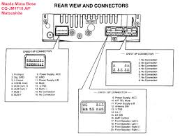 sony car radio wiring schematic wiring diagram simonand wiring diagram for sony xplod 52wx4 at Sony 16 Pin Wiring Diagram