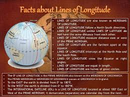 Lines Of Latitude And Longitude Powerpoint