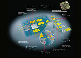 lighting and body electronics by automotive lighting alcc automotive lighting control concept