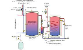hydronics zone combining a water to water heat pump with a mod con HVAC Heat Pump Wiring Diagram figure 1 this partial system schematic is configured to supply domestic water preheating, as