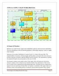 Petronas Upstream Organization Chart Home Arrowforging