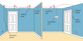 wiring electrical circuits diy tips, projects & advice uk lets radial circuit spur at Radial Circuit Wiring Diagram
