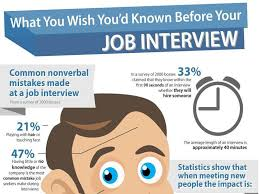 common retail interview questions  5 common retail interview questions resume key skills examples5 common retail interview questions 5 common