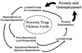 essay on poverty challenge magazin com essay on poverty