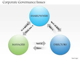 corporate governance issues powerpoint presentation slide