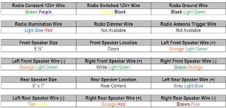 1997 ford explorer radio wiring diagram wiring diagram features 1997 ford explorer radio wiring wiring diagram local 1997 ford explorer audio wiring diagram 1997 ford explorer radio wiring diagram