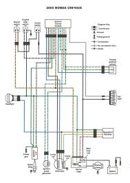 motorcycle switch wiring diagram wiring diagrams best dan s motorcycle wiring diagrams 3 way switch diagram motorcycle switch wiring diagram