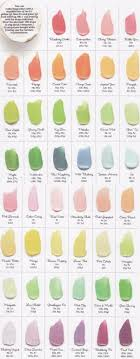 Colors That Match Turquoise How To Make Turquoise Colored Frosting Quora