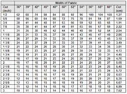 Bias Chart Bias Chart Msb Prestige
