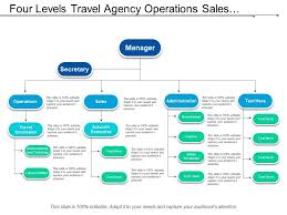 Sales Operations Org Chart 41174244 Style Hierarchy 1 Many 4 Piece Powerpoint
