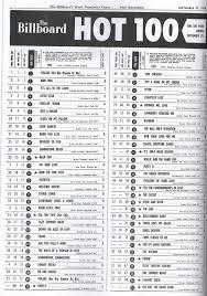 Billboard Bestsellers Hot 100 Charts Bücher Books Best