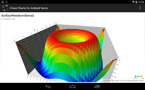 3d Charts In Html5 Orson Charts For Android