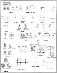 gm wiring diagram legend wiring diagram and hernes european wiring diagram symbols automotive diagrams