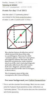 parallel planes in a cube. image- redefining the cube\u0027s symmetry planes: 13 planes, not 9. parallel planes in a cube
